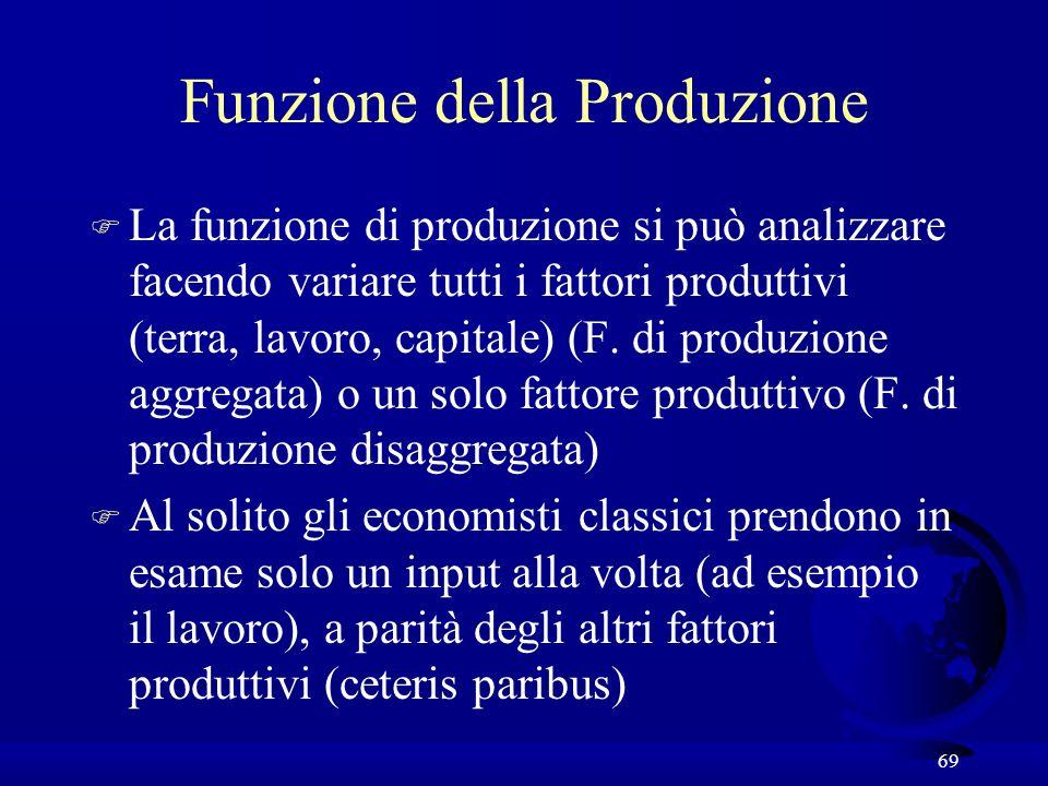 69 Funzione della Produzione F La funzione di produzione si può analizzare facendo variare tutti i fattori produttivi (terra, lavoro, capitale) (F.