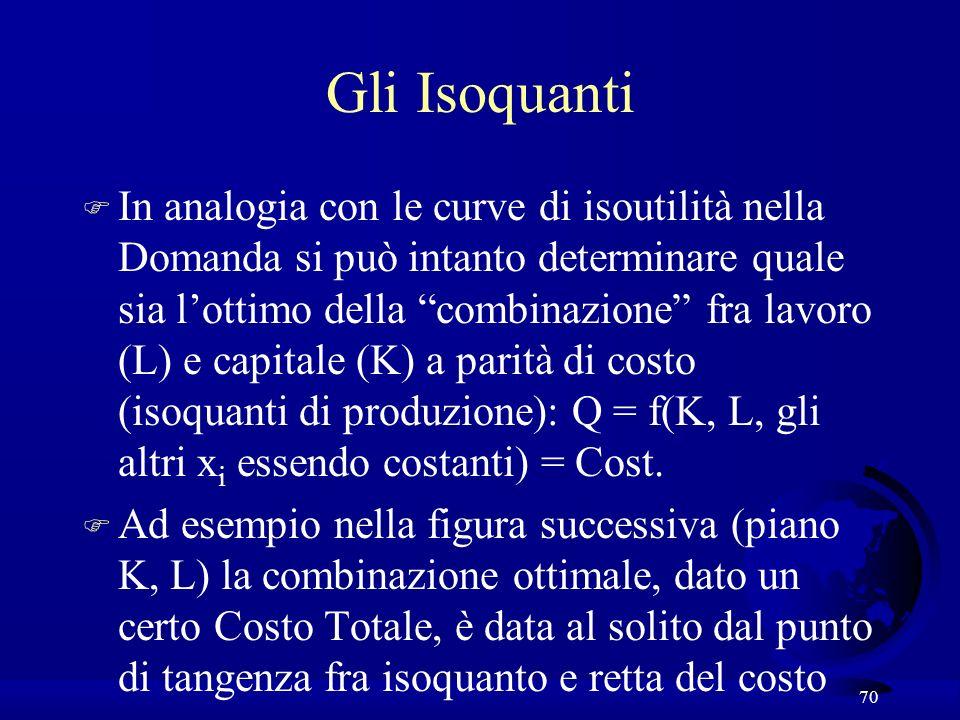 70 Gli Isoquanti F In analogia con le curve di isoutilità nella Domanda si può intanto determinare quale sia lottimo della combinazione fra lavoro (L) e capitale (K) a parità di costo (isoquanti di produzione): Q = f(K, L, gli altri x i essendo costanti) = Cost.