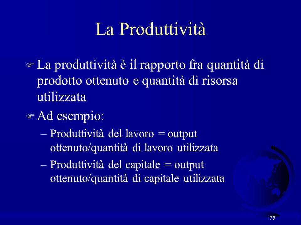 75 La Produttività F La produttività è il rapporto fra quantità di prodotto ottenuto e quantità di risorsa utilizzata F Ad esempio: –Produttività del lavoro = output ottenuto/quantità di lavoro utilizzata –Produttività del capitale = output ottenuto/quantità di capitale utilizzata