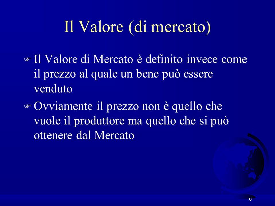 9 Il Valore (di mercato) F Il Valore di Mercato è definito invece come il prezzo al quale un bene può essere venduto F Ovviamente il prezzo non è quello che vuole il produttore ma quello che si può ottenere dal Mercato
