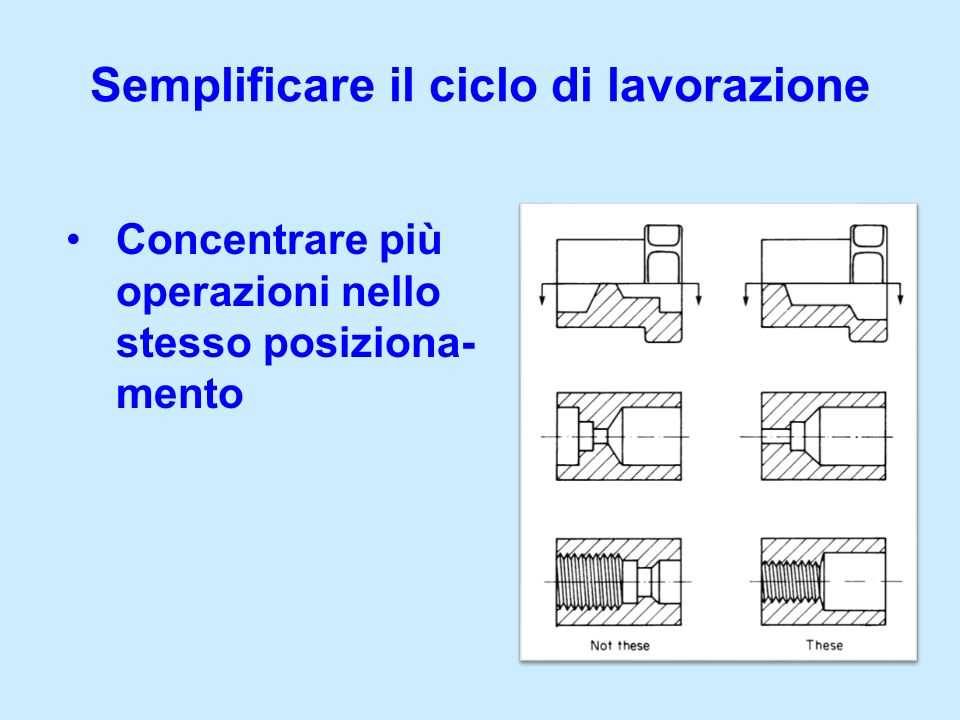 Semplificare il ciclo di lavorazione Concentrare più operazioni nello stesso posiziona- mento