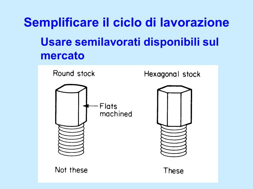 Usare semilavorati disponibili sul mercato Semplificare il ciclo di lavorazione