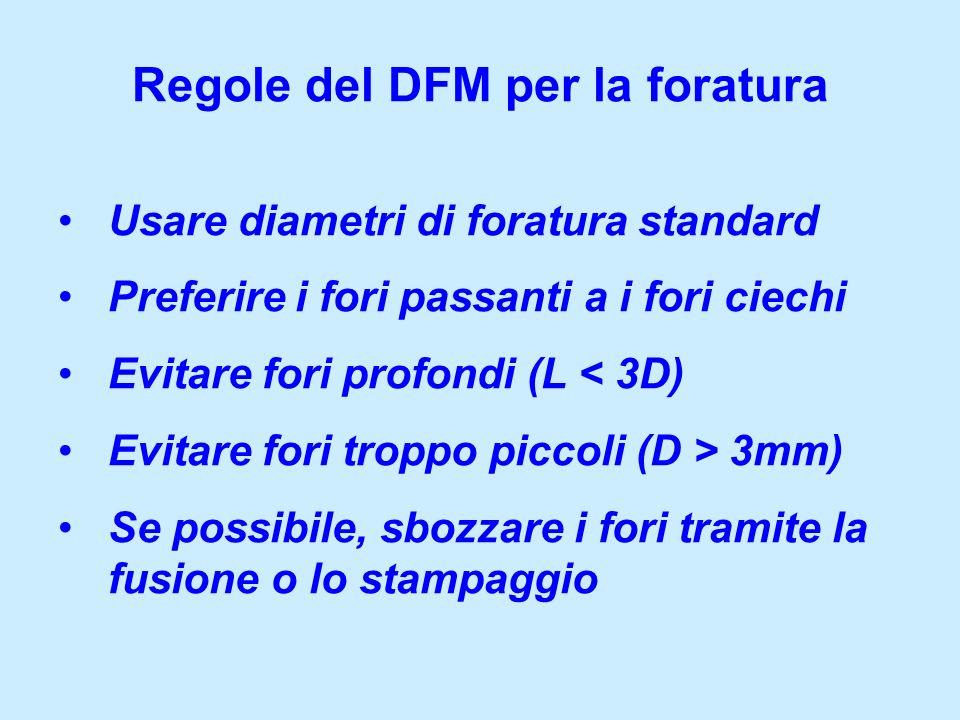 Regole del DFM per la foratura Usare diametri di foratura standard Preferire i fori passanti a i fori ciechi Evitare fori profondi (L < 3D) Evitare fo