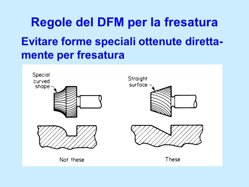 Regole del DFM per la fresatura Evitare forme speciali ottenute diretta- mente per fresatura