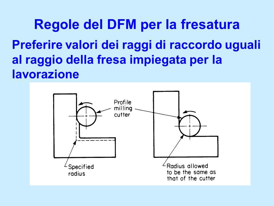 Regole del DFM per la fresatura Preferire valori dei raggi di raccordo uguali al raggio della fresa impiegata per la lavorazione
