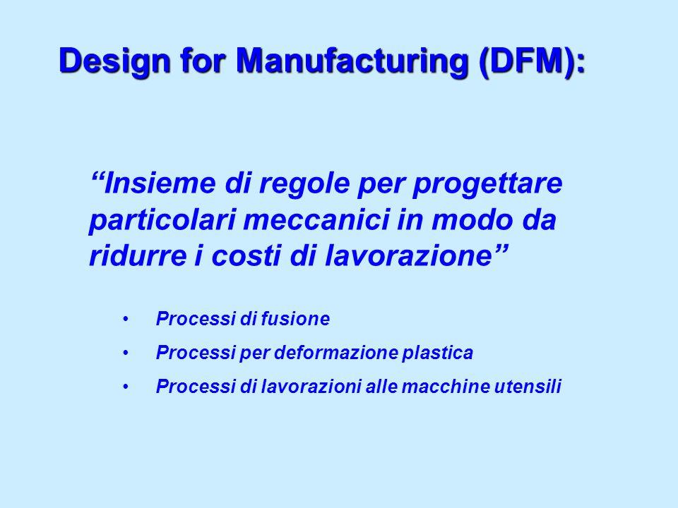 Design for Manufacturing (DFM): Insieme di regole per progettare particolari meccanici in modo da ridurre i costi di lavorazione Processi di fusione P