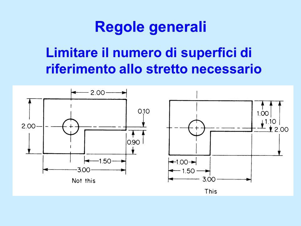 Regole generali Limitare il numero di superfici di riferimento allo stretto necessario