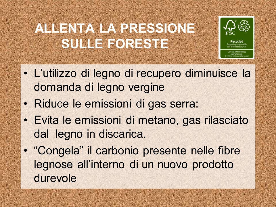 Riciclo Certificazione del riciclo di carta e legno per togliere pressione sulle foreste Oltre il 70% di fibre post-consumo Recupero di materiali aventi ancora un potenziale valore duso Ulteriore trattenimento della anidride carbonica dallatmosfera (incenerimento, discarica) Risparmio emissioni di biogas (discarica)