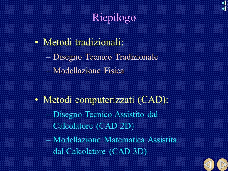 Riepilogo Metodi tradizionali: –Disegno Tecnico Tradizionale –Modellazione Fisica Metodi computerizzati (CAD): –Disegno Tecnico Assistito dal Calcolatore (CAD 2D) –Modellazione Matematica Assistita dal Calcolatore (CAD 3D)
