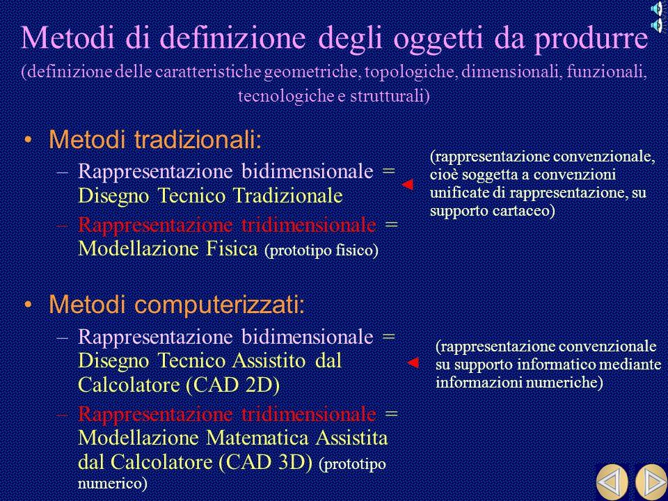 Metodi di definizione degli oggetti da produrre (definizione delle caratteristiche geometriche, topologiche, dimensionali, funzionali, tecnologiche e strutturali) Metodi tradizionali: –Rappresentazione bidimensionale = Disegno Tecnico Tradizionale –Rappresentazione tridimensionale = Modellazione Fisica (prototipo fisico) Metodi computerizzati: –Rappresentazione bidimensionale = Disegno Tecnico Assistito dal Calcolatore (CAD 2D) –Rappresentazione tridimensionale = Modellazione Matematica Assistita dal Calcolatore (CAD 3D) (prototipo numerico) (rappresentazione convenzionale, cioè soggetta a convenzioni unificate di rappresentazione, su supporto cartaceo) (rappresentazione convenzionale su supporto informatico mediante informazioni numeriche)