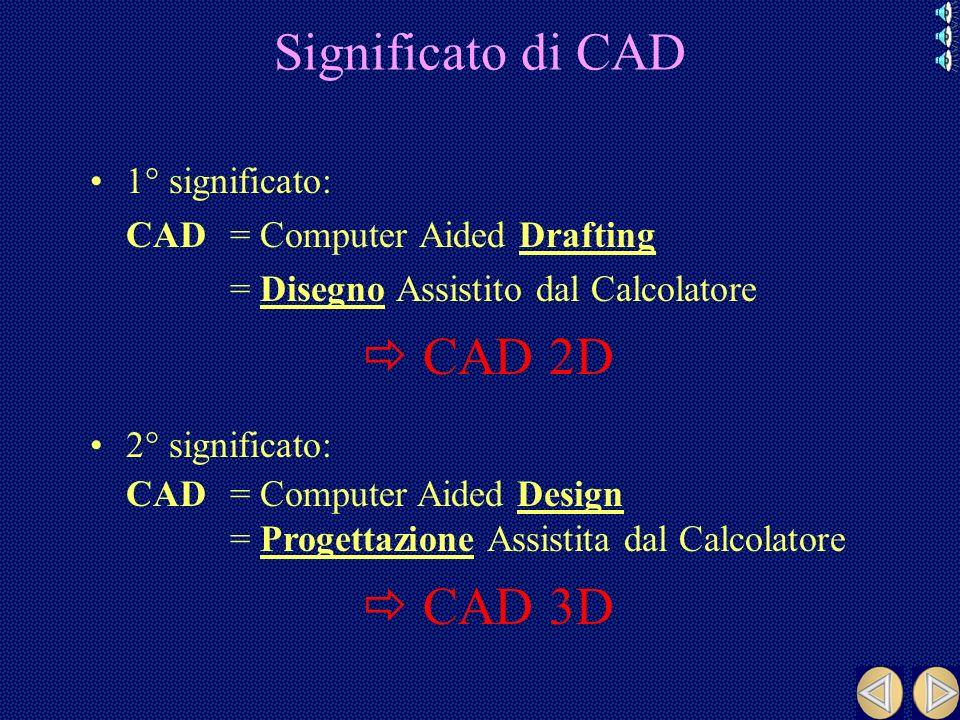 Significato di CAD 1° significato: CAD = Computer Aided Drafting = Disegno Assistito dal Calcolatore CAD 2D 2° significato: CAD = Computer Aided Design = Progettazione Assistita dal Calcolatore CAD 3D