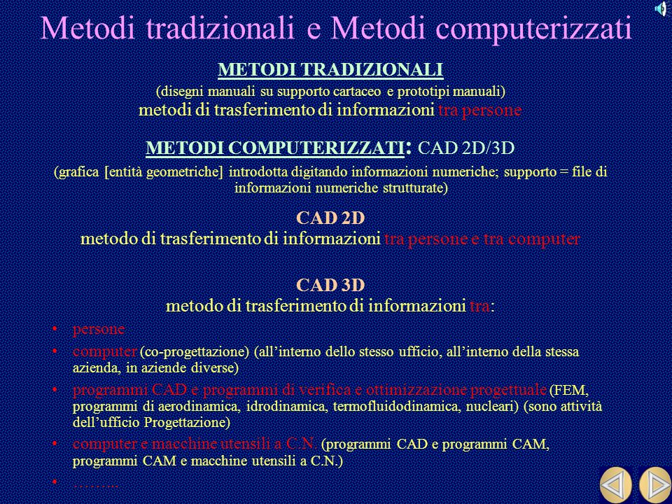 Metodi tradizionali e Metodi computerizzati METODI TRADIZIONALI (disegni manuali su supporto cartaceo e prototipi manuali) metodi di trasferimento di informazioni tra persone METODI COMPUTERIZZATI : CAD 2D/3D (grafica [entità geometriche] introdotta digitando informazioni numeriche; supporto = file di informazioni numeriche strutturate) CAD 2D metodo di trasferimento di informazioni tra persone e tra computer CAD 3D metodo di trasferimento di informazioni tra: persone computer (co-progettazione) (allinterno dello stesso ufficio, allinterno della stessa azienda, in aziende diverse) programmi CAD e programmi di verifica e ottimizzazione progettuale (FEM, programmi di aerodinamica, idrodinamica, termofluidodinamica, nucleari) (sono attività dellufficio Progettazione) computer e macchine utensili a C.N.