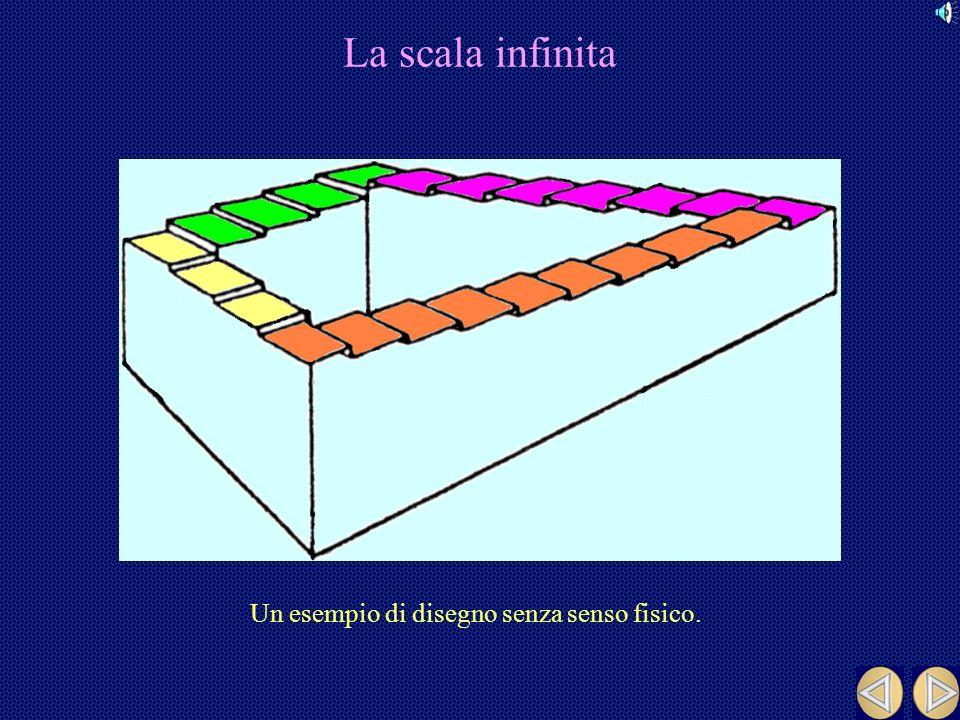 La scala infinita Un esempio di disegno senza senso fisico.