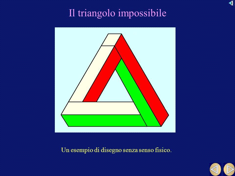Il triangolo impossibile Un esempio di disegno senza senso fisico.