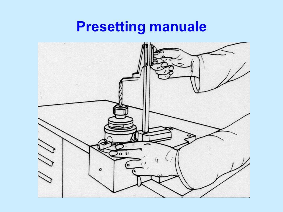 Presetting: macchina a comparatori