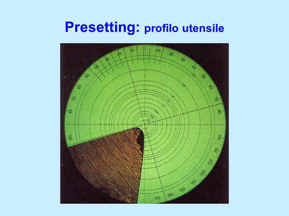 Presetting: macchina con sistema di visione