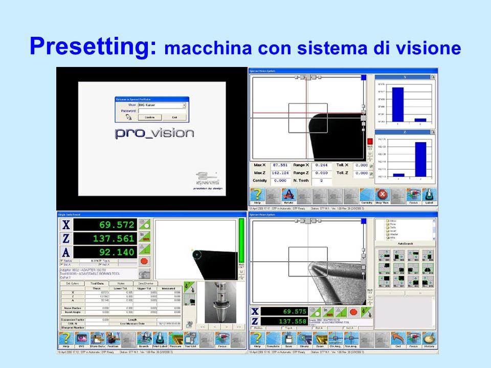 Sistema di gestione utensili: la tool-room Montaggio Presetting Codifica Smontaggio Controllo Lavaggio Magazzino utensili e portautensili Reparto produttivo Ricondizio- namento