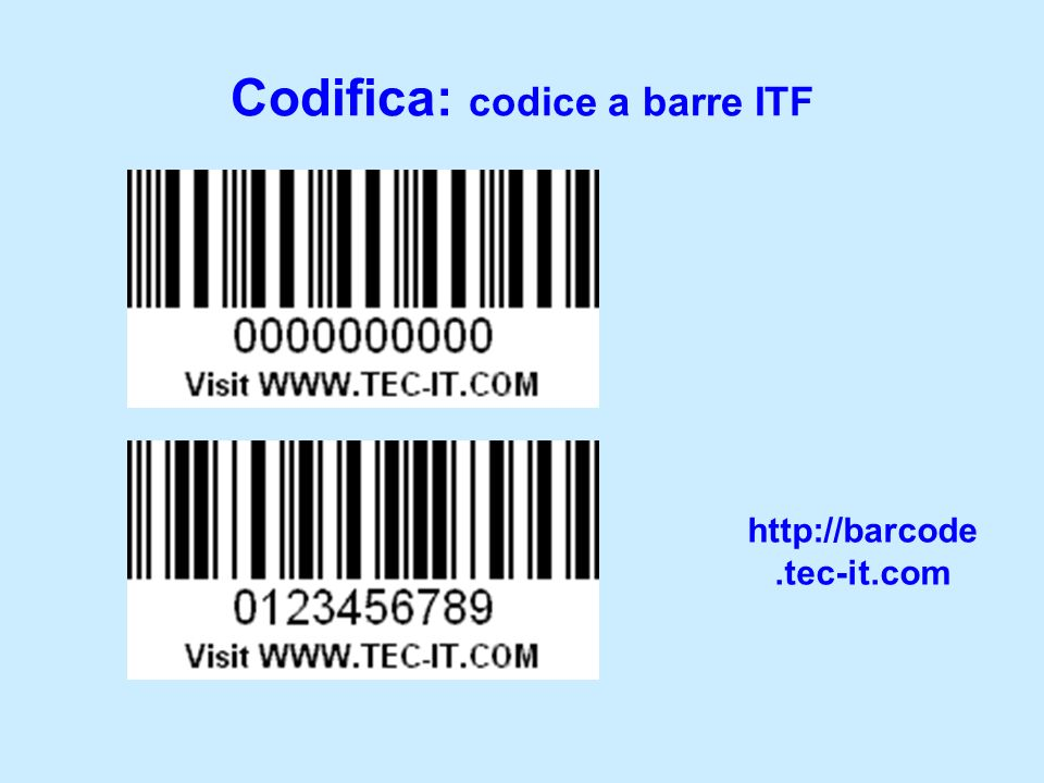 Codifica: codice a barre Preampli- ficatore Inter- faccia U.G. Portautensile Laser di lettura