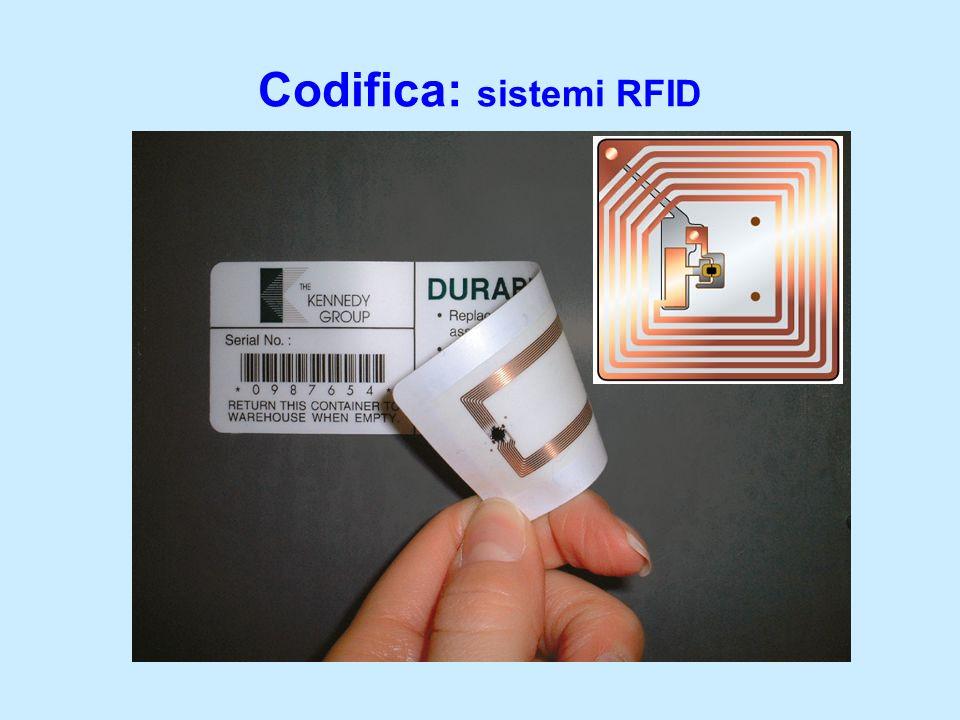 Esempi codifica utensili 030A01D00400: fresa in metallo duro, diametro 4 mm a 2 taglienti 050E02A00055: inserto per filettare ricoperto con TiAlN per filetti a 55° codifica con CODE39: