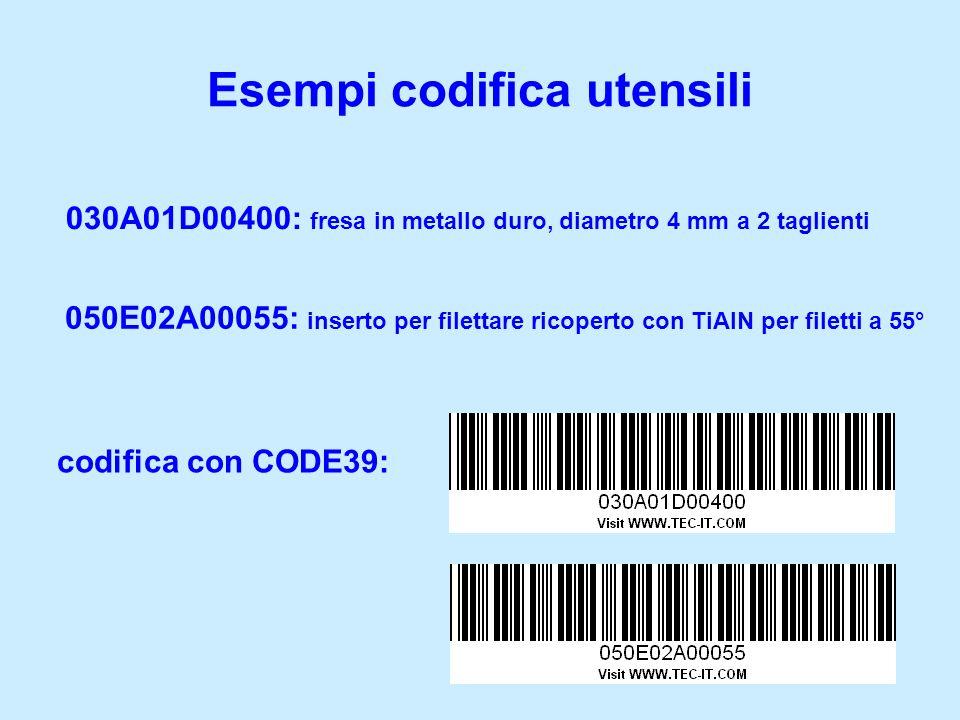 Software di gestione utensili Gestione magazzino Istruzioni montaggio Istruzioni presetting Magazzini intermedi Macchine utensili Istruzioni codifica Stato utensile Istruzioni smontaggio