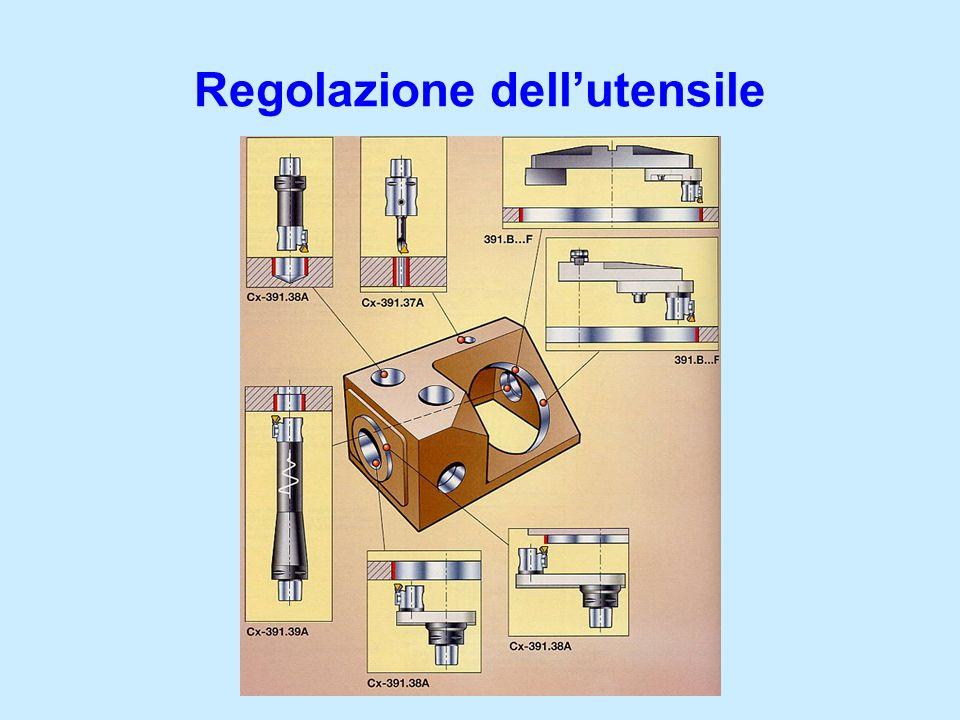Regolazione dellutensile