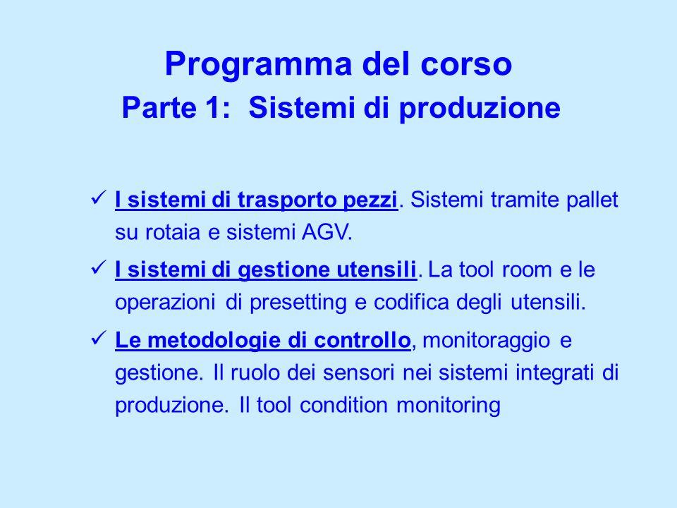 Parte 1: Sistemi di produzione Programma del corso I sistemi di trasporto pezzi. Sistemi tramite pallet su rotaia e sistemi AGV. I sistemi di gestione