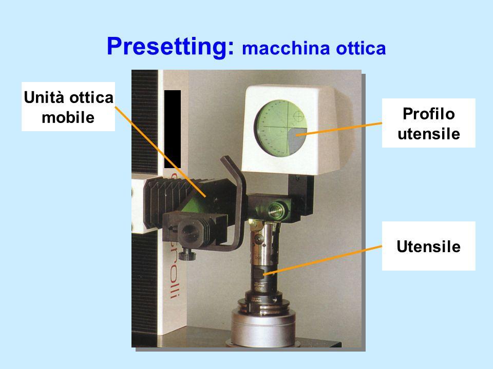 Presetting: macchina ottica Unità ottica mobile Profilo utensile Utensile
