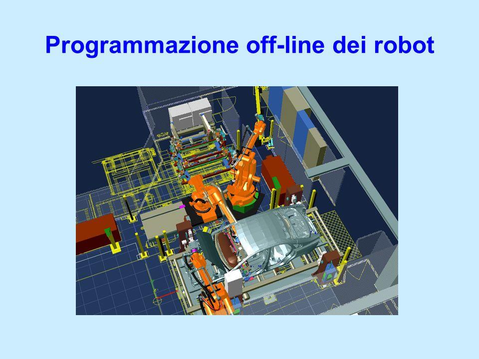 Programmazione off-line dei robot