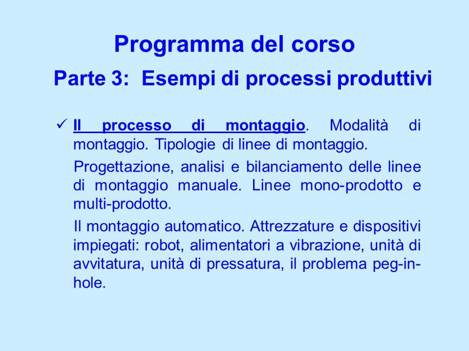 Parte 3: Esempi di processi produttivi Programma del corso Il processo di montaggio. Modalità di montaggio. Tipologie di linee di montaggio. Progettaz