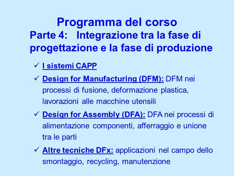 Parte 4: Integrazione tra la fase di progettazione e la fase di produzione Programma del corso I sistemi CAPP Design for Manufacturing (DFM): DFM nei