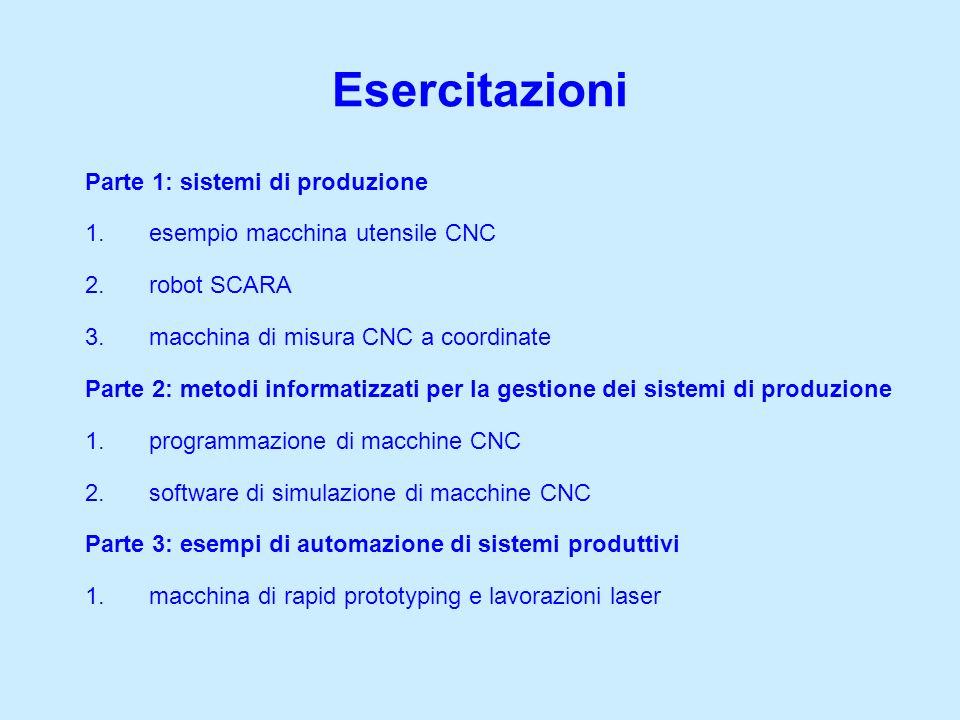 Esercitazioni Parte 1: sistemi di produzione 1.esempio macchina utensile CNC 2.robot SCARA 3.macchina di misura CNC a coordinate Parte 2: metodi infor