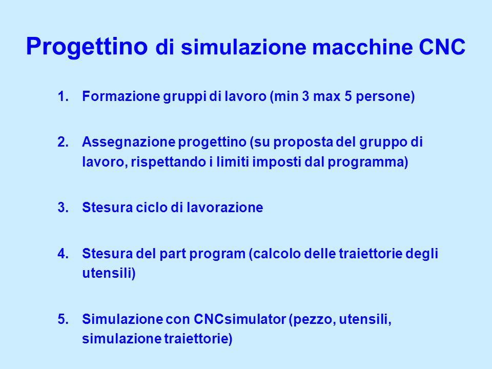 Progettino di simulazione macchine CNC 1.Formazione gruppi di lavoro (min 3 max 5 persone) 2.Assegnazione progettino (su proposta del gruppo di lavoro