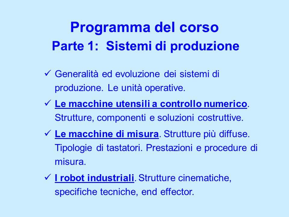 Parte 1: Sistemi di produzione Programma del corso Generalità ed evoluzione dei sistemi di produzione. Le unità operative. Le macchine utensili a cont