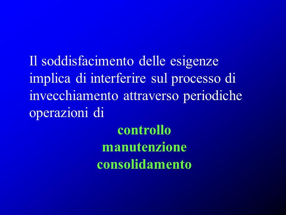 Il soddisfacimento delle esigenze implica di interferire sul processo di invecchiamento attraverso periodiche operazioni di controllo manutenzione con