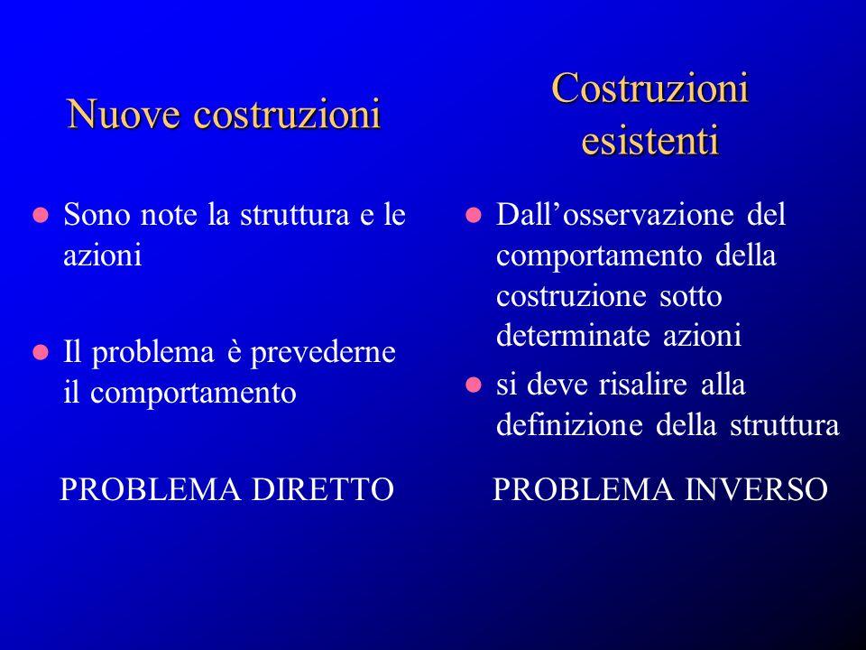 Nuove costruzioni Sono note la struttura e le azioni Il problema è prevederne il comportamento PROBLEMA DIRETTO Dallosservazione del comportamento del
