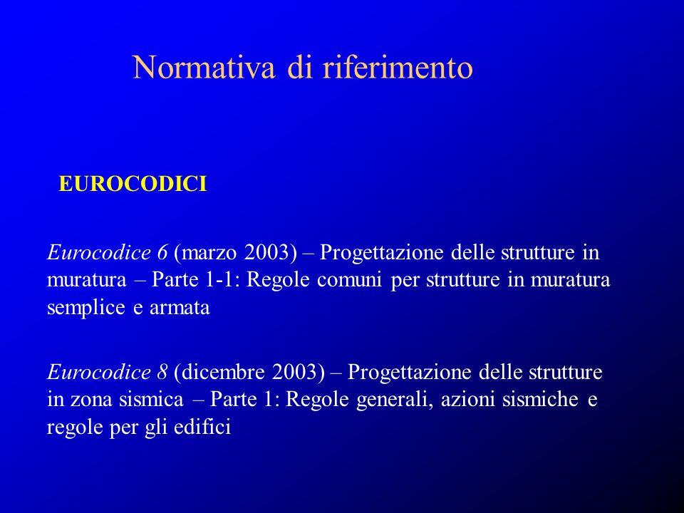 Normativa di riferimento Eurocodice 6 (marzo 2003) – Progettazione delle strutture in muratura – Parte 1-1: Regole comuni per strutture in muratura se