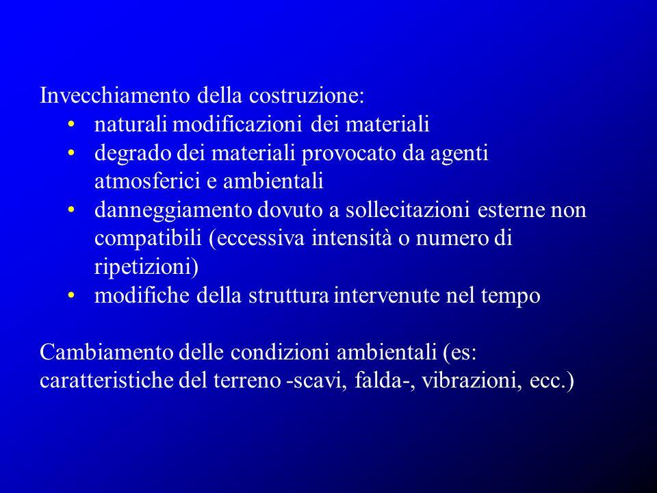 Invecchiamento della costruzione: naturali modificazioni dei materiali degrado dei materiali provocato da agenti atmosferici e ambientali danneggiamen