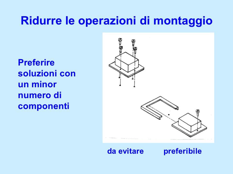 Ridurre le operazioni di montaggio da evitarepreferibile Preferire soluzioni con un minor numero di componenti