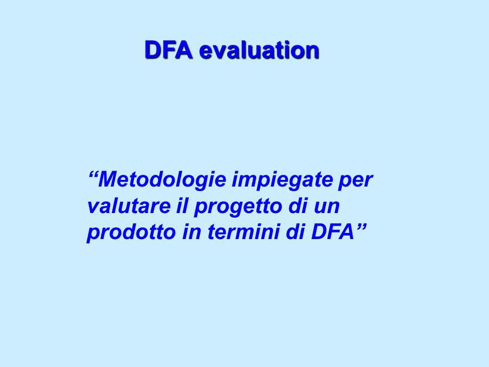 Metodologie impiegate per valutare il progetto di un prodotto in termini di DFA DFA evaluation