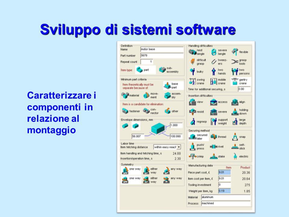 Caratterizzare i componenti in relazione al montaggio Sviluppo di sistemi software