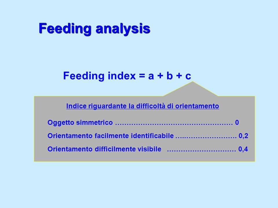 Feeding index = a + b + c Indice riguardante la difficoltà di orientamento Oggetto simmetrico …………………………………………… 0 Orientamento facilmente identificabi