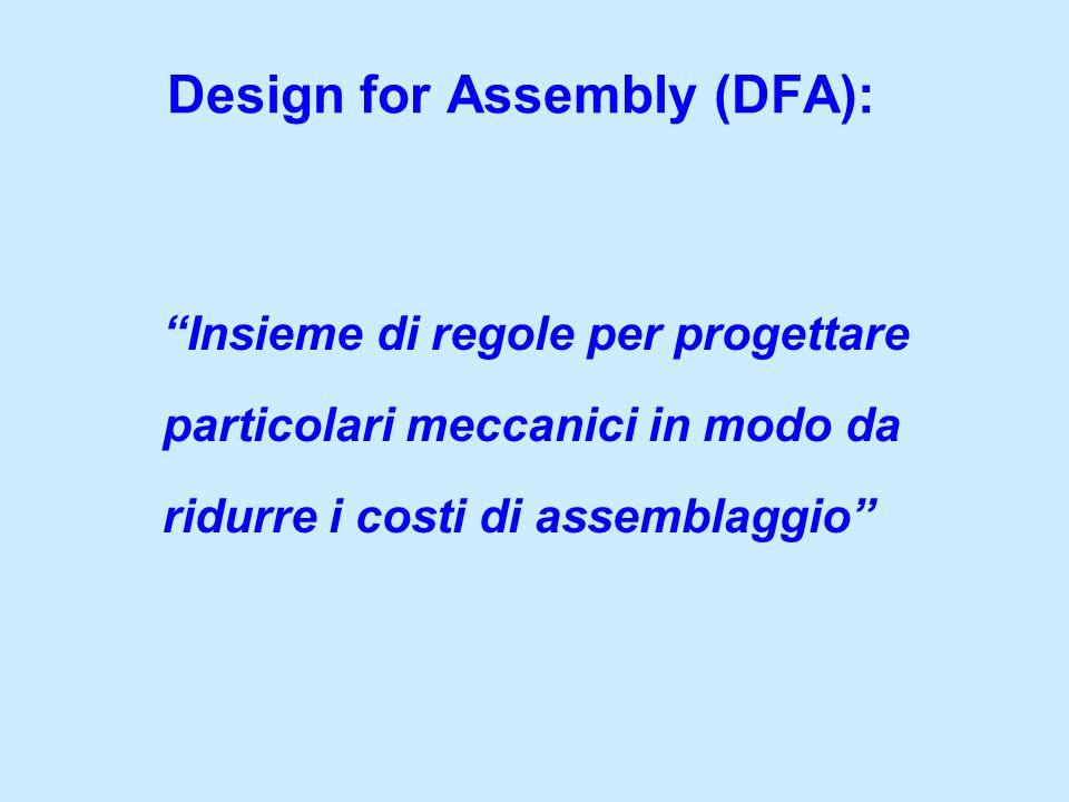 Design for Assembly (DFA): Insieme di regole per progettare particolari meccanici in modo da ridurre i costi di assemblaggio