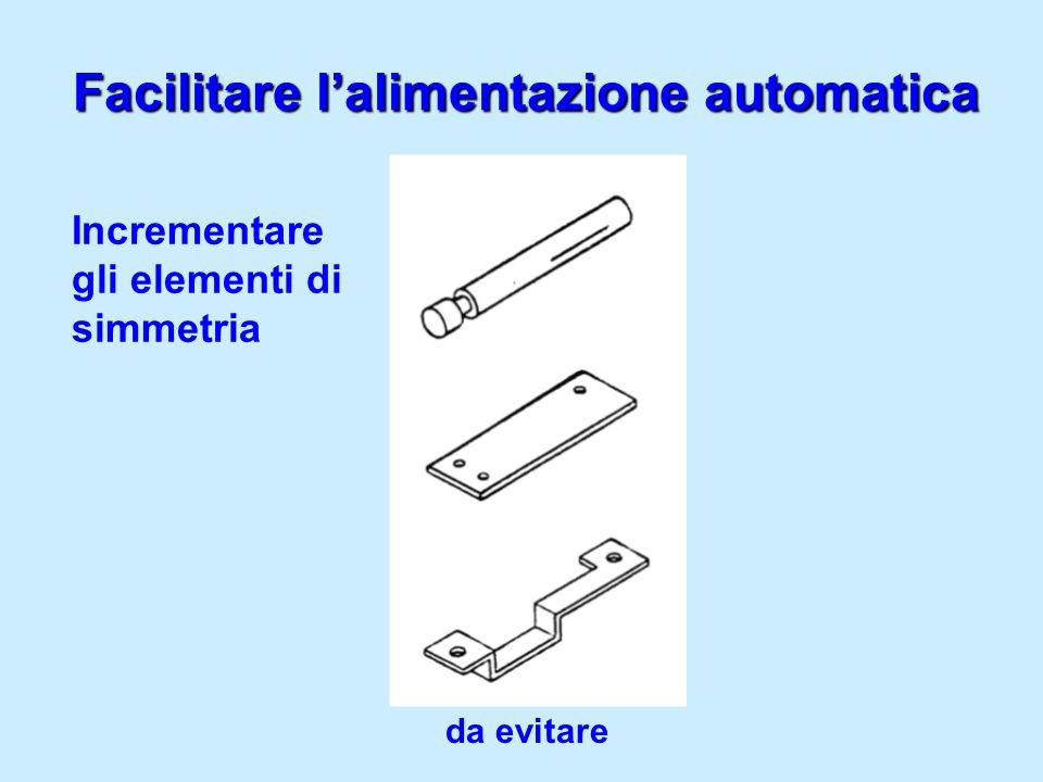 Facilitare lalimentazione automatica da evitarepreferibile Incrementare gli elementi di simmetria