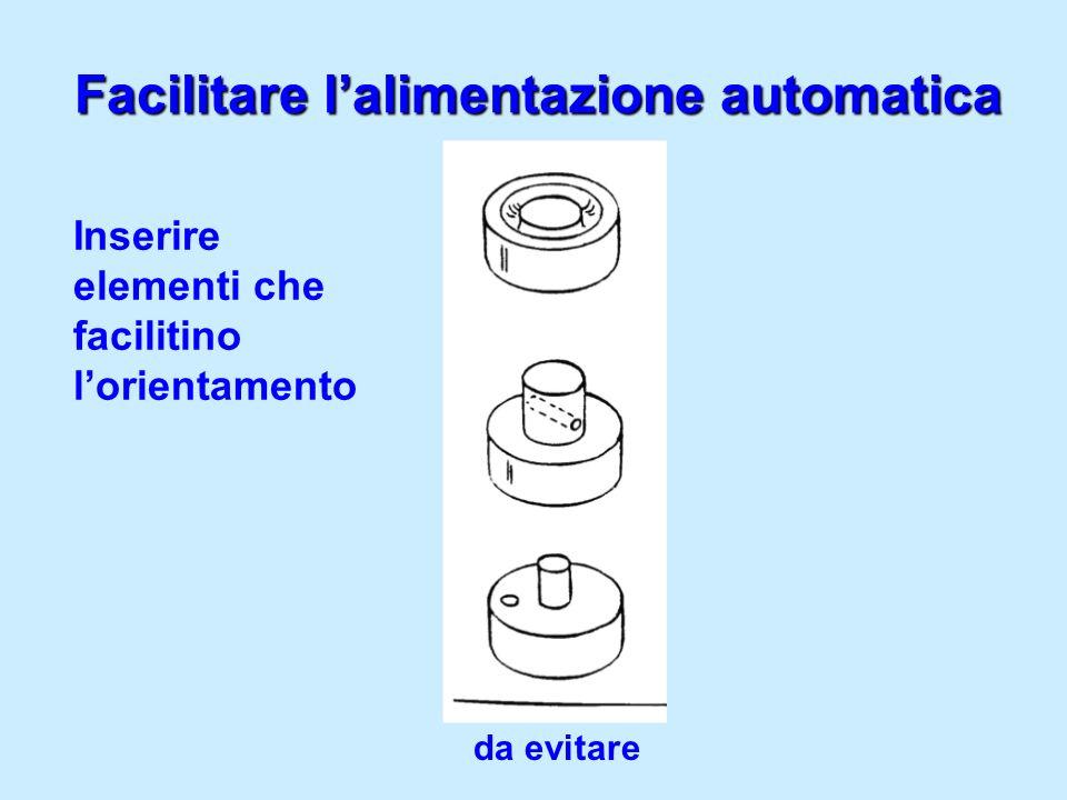 Facilitare lalimentazione automatica da evitarepreferibile Inserire elementi che facilitino lorientamento
