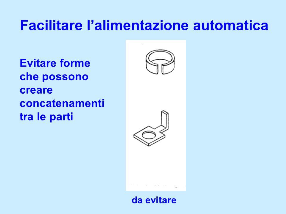 Facilitare lalimentazione automatica da evitarepreferibile Evitare forme che possono creare concatenamenti tra le parti