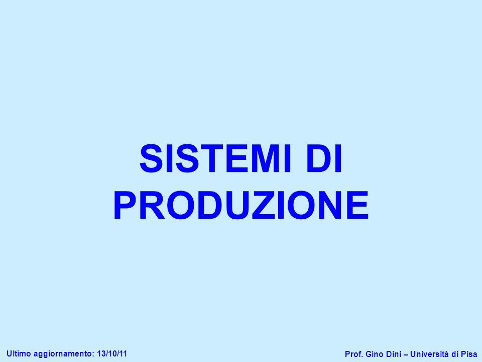SISTEMI DI PRODUZIONE Prof. Gino Dini – Università di Pisa Ultimo aggiornamento: 13/10/11