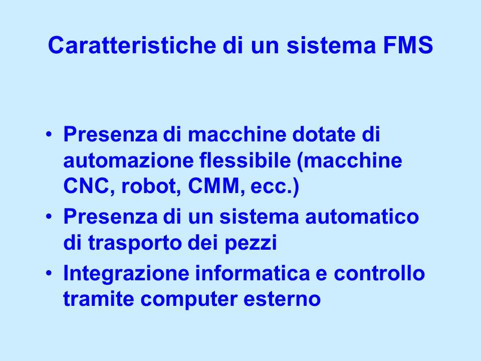 Presenza di macchine dotate di automazione flessibile (macchine CNC, robot, CMM, ecc.) Presenza di un sistema automatico di trasporto dei pezzi Integr