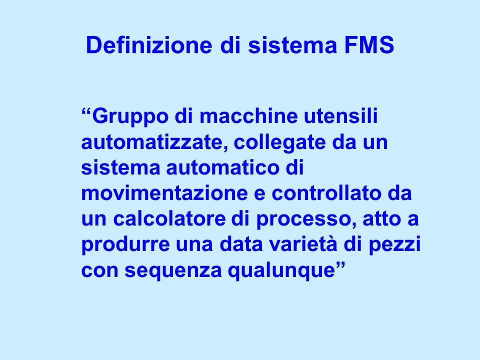 Definizione di sistema FMS Gruppo di macchine utensili automatizzate, collegate da un sistema automatico di movimentazione e controllato da un calcola
