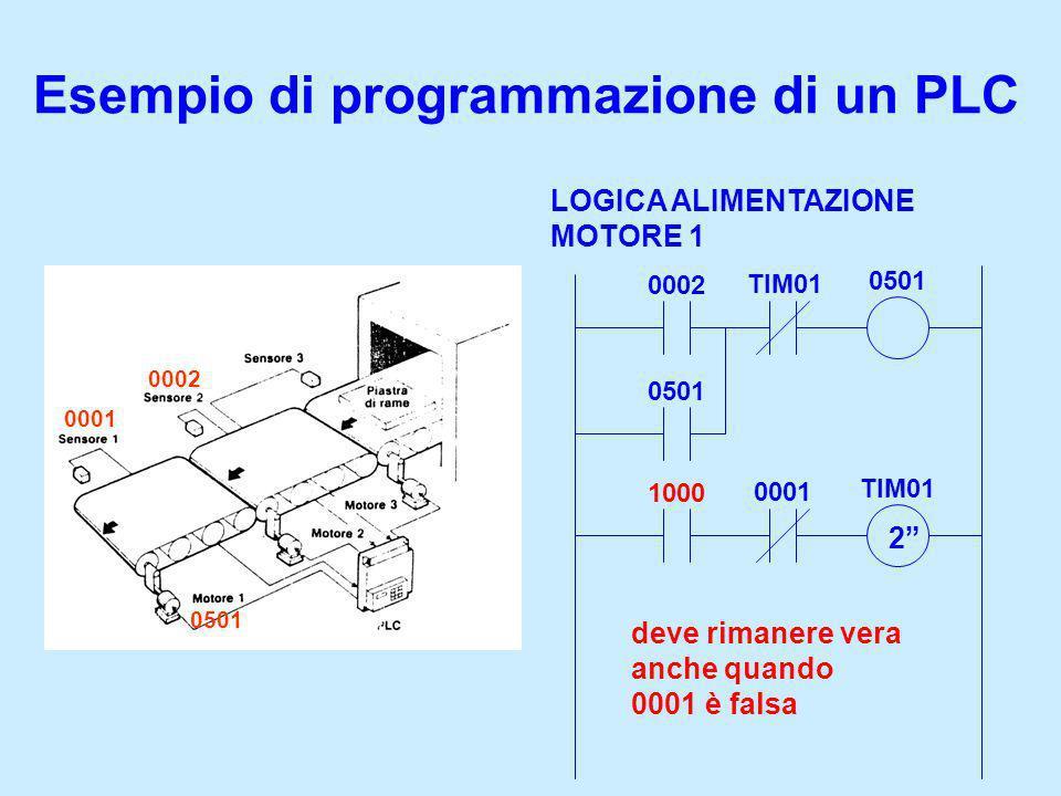 Esempio di programmazione di un PLC LOGICA ALIMENTAZIONE MOTORE 1 0002 TIM01 0501 1000 0001 TIM01 2 0001 0501 0002 deve rimanere vera anche quando 000