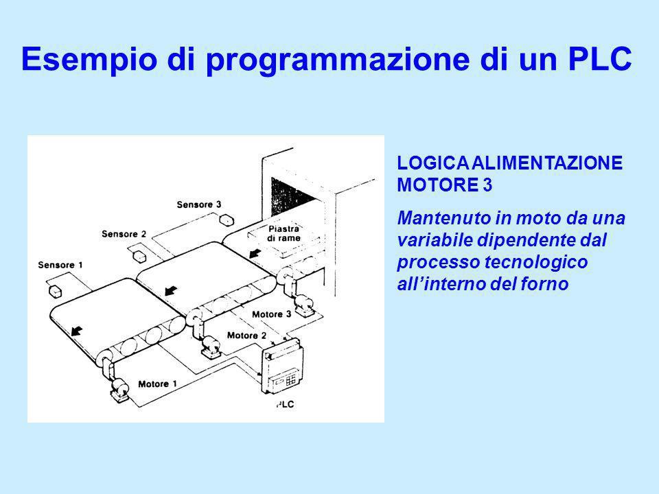 Esempio di programmazione di un PLC LOGICA ALIMENTAZIONE MOTORE 3 Mantenuto in moto da una variabile dipendente dal processo tecnologico allinterno de